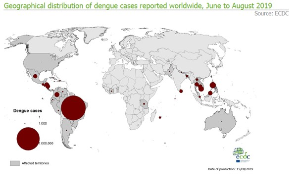 figuur 2 Aantal denguepatiënten werledwijd juni-aug 2019
